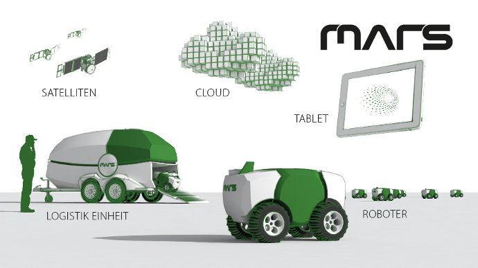 Ferme du futur - Fendt se lance dans les robots agricoles