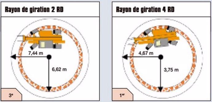 pf-jcb-rayon de giration21