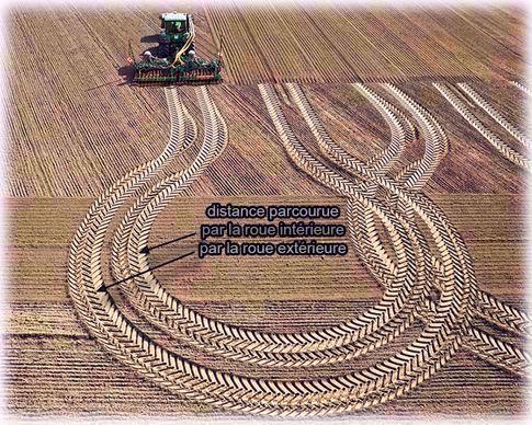 Même dans le cas le plus favorable qui est le déplace¬ment en ligne droite sur terrain plat, la fréquence de rotation des roues ne peut pas être identique.