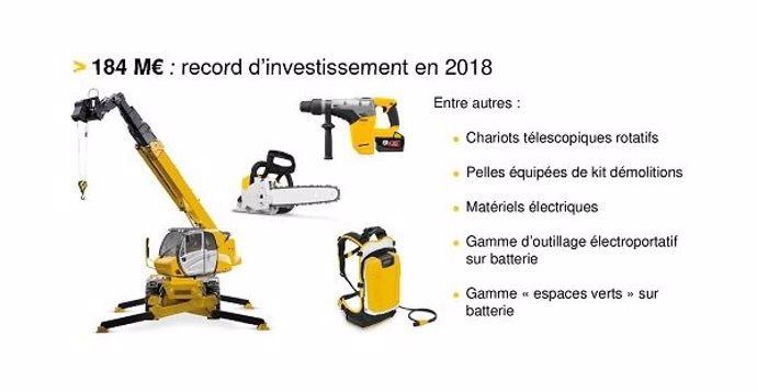 schéma des natures de produits dans lesquels investit Kiloutou en 2018.