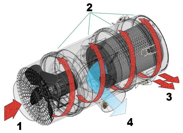 Schéma de fonctionnement du préfiltre XLR