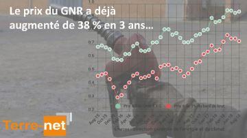 Le prix du GNR a déjà augmenté de 38% en 3 ans...