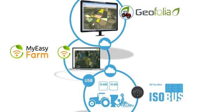 MyEasyFarm pour relier les machines IsoBUS peuvent transmettre automatiquement les données et informations entre «tracteur et bureau»
