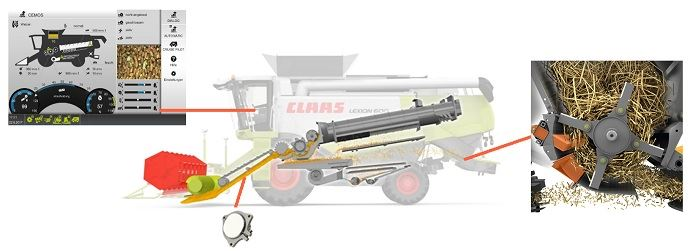 Claas – Cemos Auto Chopping