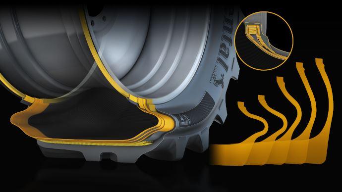 Continental intègre la technologie VF à sa gamme pour répondre aux exigences accrues des pneus agricoles.