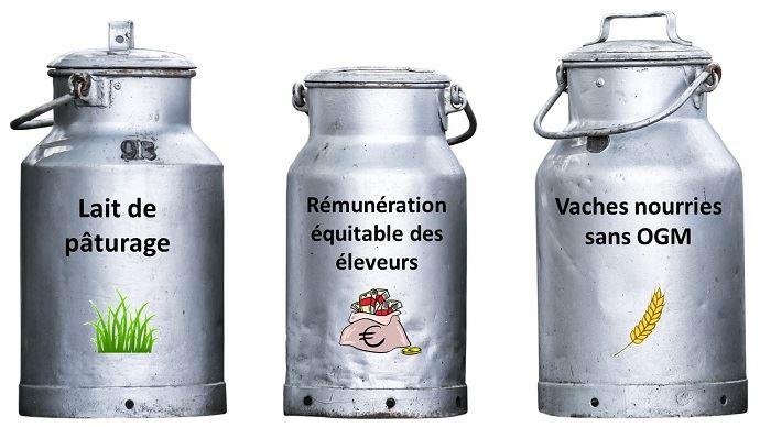 Démarches de segmentation en lait