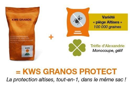 KWS Granos Protect