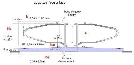 Logettes face à face dimensions