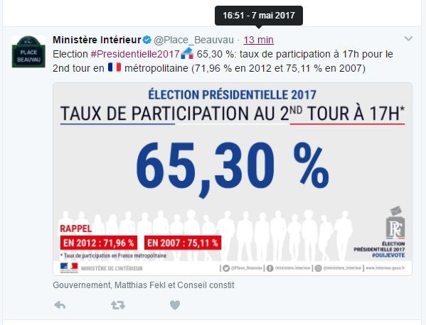 taux-de-participation-a-17h-second-tour-presidentielle-2017.JPG
